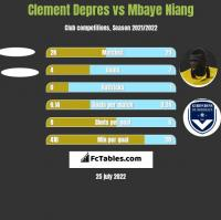 Clement Depres vs Mbaye Niang h2h player stats