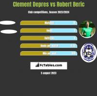 Clement Depres vs Robert Beric h2h player stats