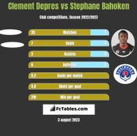 Clement Depres vs Stephane Bahoken h2h player stats