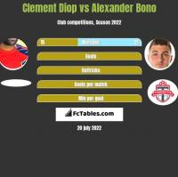 Clement Diop vs Alexander Bono h2h player stats
