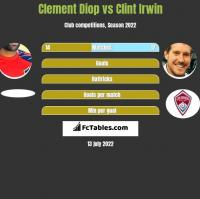 Clement Diop vs Clint Irwin h2h player stats