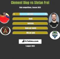 Clement Diop vs Stefan Frei h2h player stats