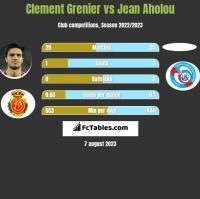 Clement Grenier vs Jean Aholou h2h player stats