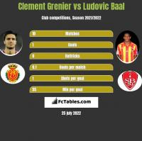 Clement Grenier vs Ludovic Baal h2h player stats