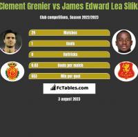 Clement Grenier vs James Edward Lea Siliki h2h player stats
