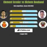 Clement Grenier vs Hichem Boudaoui h2h player stats