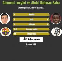Clement Lenglet vs Abdul Rahman Baba h2h player stats