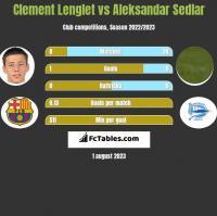 Clement Lenglet vs Aleksandar Sedlar h2h player stats