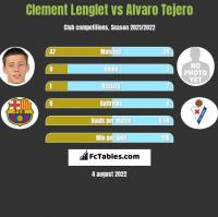 Clement Lenglet vs Alvaro Tejero h2h player stats