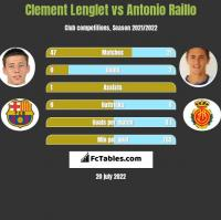 Clement Lenglet vs Antonio Raillo h2h player stats