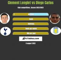 Clement Lenglet vs Diego Carlos h2h player stats