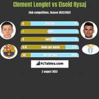 Clement Lenglet vs Elseid Hysaj h2h player stats