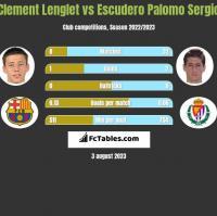 Clement Lenglet vs Escudero Palomo Sergio h2h player stats