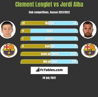 Clement Lenglet vs Jordi Alba h2h player stats