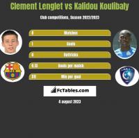 Clement Lenglet vs Kalidou Koulibaly h2h player stats