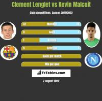 Clement Lenglet vs Kevin Malcuit h2h player stats