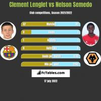 Clement Lenglet vs Nelson Semedo h2h player stats