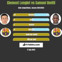 Clement Lenglet vs Samuel Umtiti h2h player stats