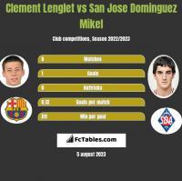 Clement Lenglet vs San Jose Dominguez Mikel h2h player stats