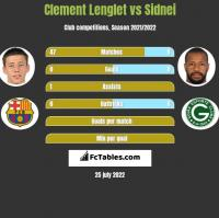 Clement Lenglet vs Sidnei h2h player stats