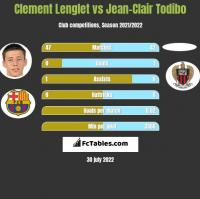 Clement Lenglet vs Jean-Clair Todibo h2h player stats