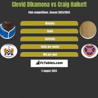 Clevid Dikamona vs Craig Halkett h2h player stats