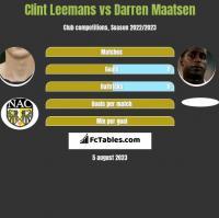 Clint Leemans vs Darren Maatsen h2h player stats