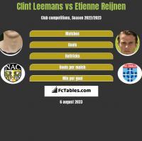 Clint Leemans vs Etienne Reijnen h2h player stats