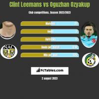 Clint Leemans vs Oguzhan Ozyakup h2h player stats