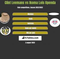Clint Leemans vs Ikoma Lois Openda h2h player stats