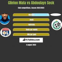Clinton Mata vs Abdoulaye Seck h2h player stats