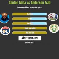 Clinton Mata vs Anderson Esiti h2h player stats