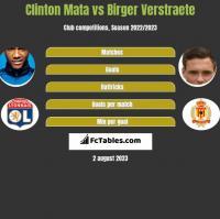 Clinton Mata vs Birger Verstraete h2h player stats