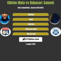 Clinton Mata vs Bubacarr Sanneh h2h player stats