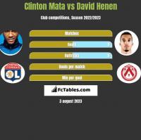 Clinton Mata vs David Henen h2h player stats