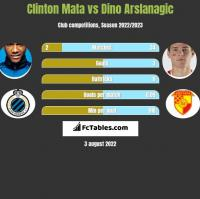 Clinton Mata vs Dino Arslanagic h2h player stats