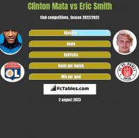 Clinton Mata vs Eric Smith h2h player stats