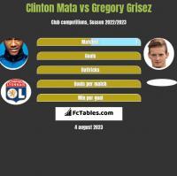 Clinton Mata vs Gregory Grisez h2h player stats