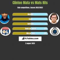 Clinton Mata vs Mats Rits h2h player stats