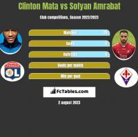 Clinton Mata vs Sofyan Amrabat h2h player stats
