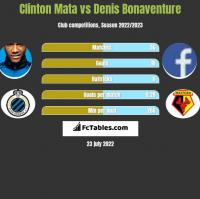 Clinton Mata vs Denis Bonaventure h2h player stats