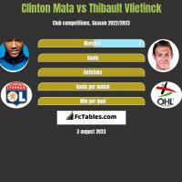 Clinton Mata vs Thibault Vlietinck h2h player stats