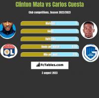 Clinton Mata vs Carlos Cuesta h2h player stats