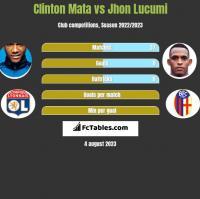 Clinton Mata vs Jhon Lucumi h2h player stats