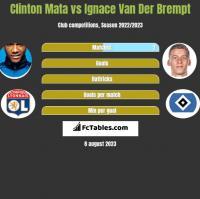 Clinton Mata vs Ignace Van Der Brempt h2h player stats