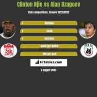 Clinton Njie vs Alan Dzagoev h2h player stats