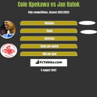 Cole Kpekawa vs Jan Hatok h2h player stats