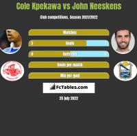 Cole Kpekawa vs John Neeskens h2h player stats