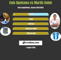 Cole Kpekawa vs Martin Sulek h2h player stats