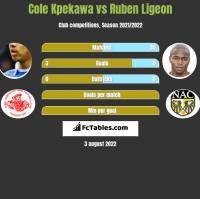 Cole Kpekawa vs Ruben Ligeon h2h player stats